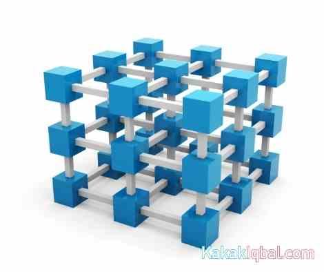 contoh struktur koda